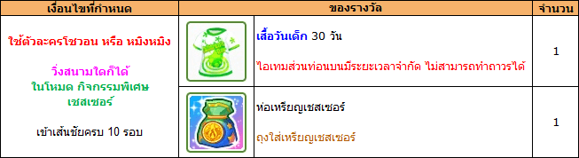 Children's Day in Chaser วิ่งสุดซ่ารับไอเทม ฟรี!